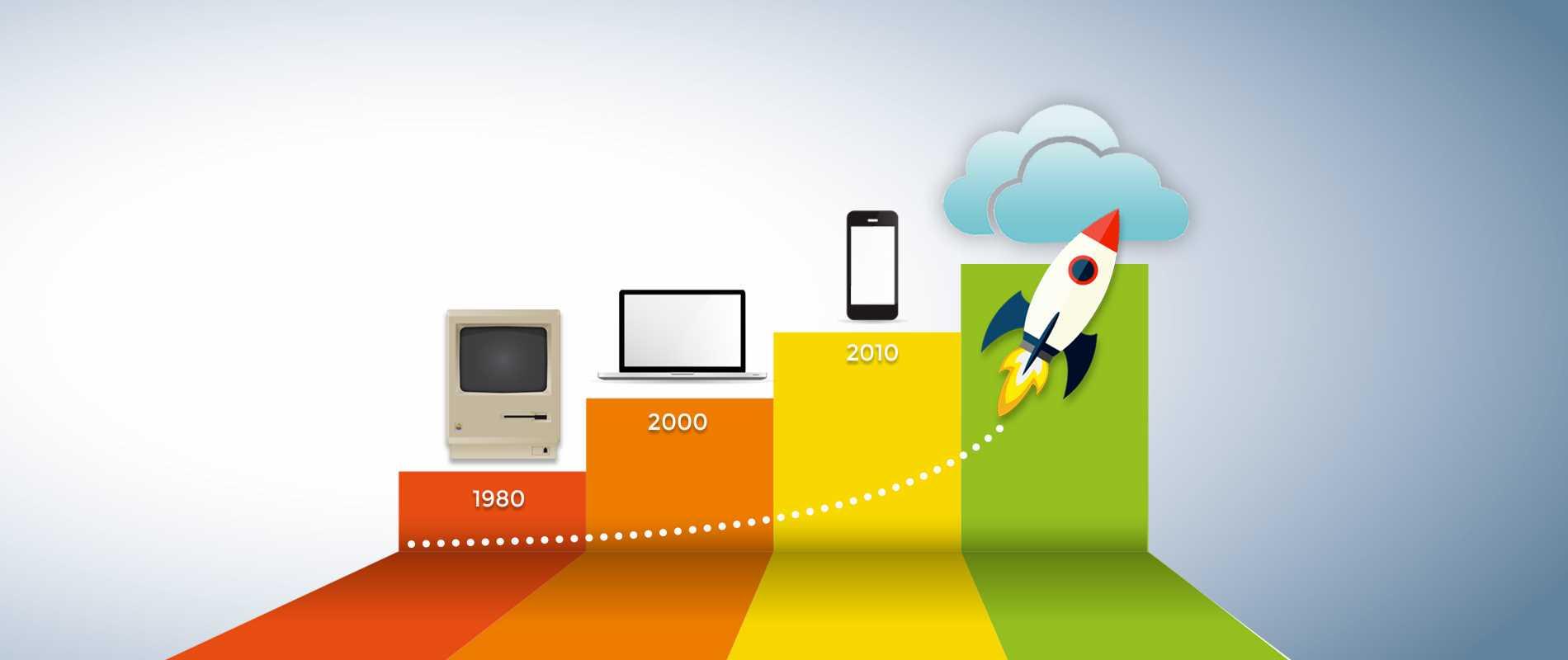 Modernisation Applications